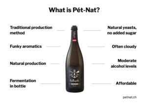 What is Pét-Nat?
